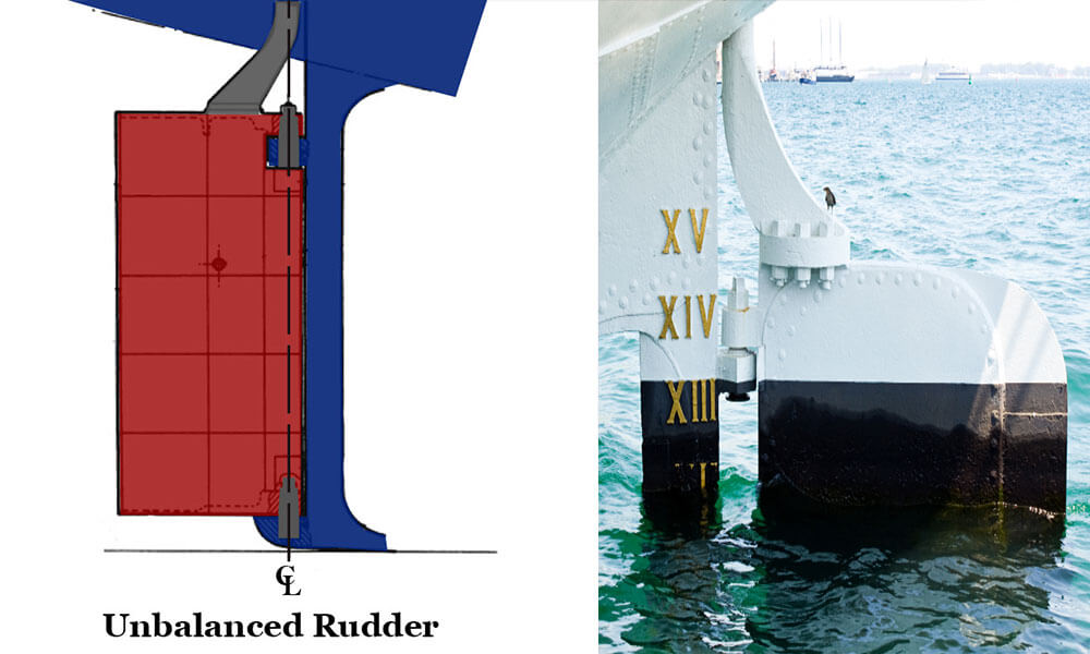 Unbalanced Rudder
